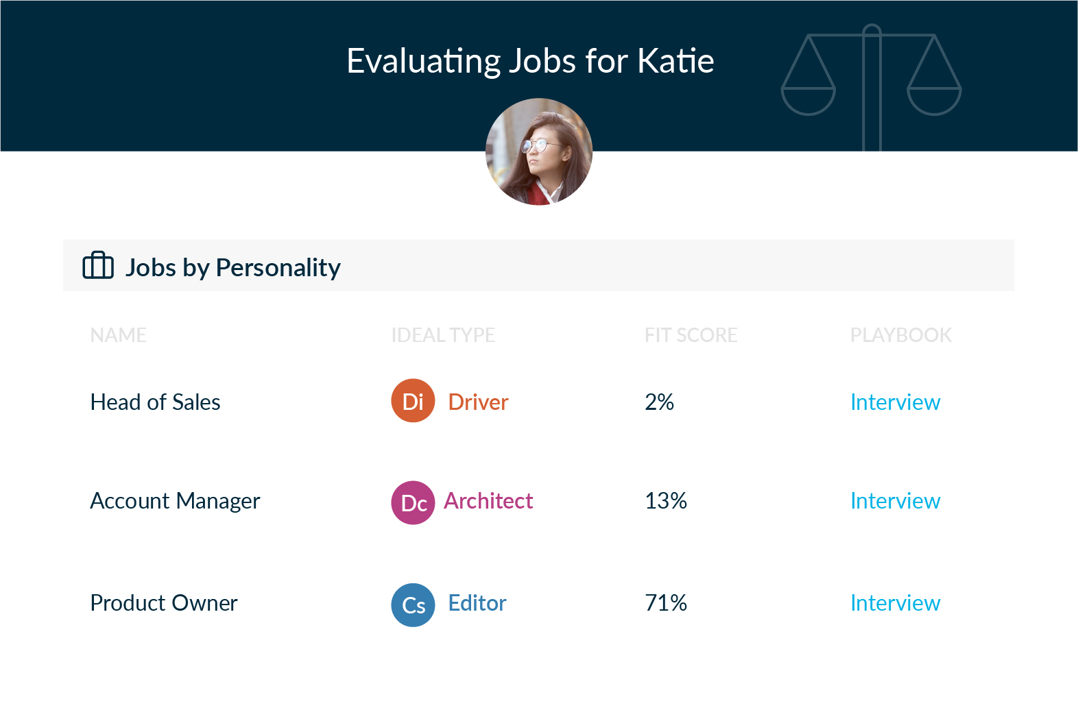 jobs on personality